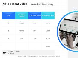 IT Infrastructure Management Net Present Value Valuation Summary Ppt Powerpoint Presentation Layouts