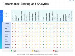 IT Infrastructure Management Performance Scoring And Analytics Ppt Powerpoint Influencers