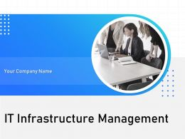 IT Infrastructure Management Powerpoint Presentation Slides
