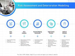 IT Infrastructure Management Risk Assessment And Deterioration Modelling Ppt Ideas Graphics