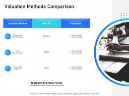 IT Infrastructure Management Valuation Methods Comparison Ppt Powerpoint Brochure