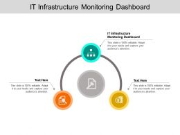 IT Infrastructure Monitoring Dashboard Ppt Powerpoint Presentation Styles Outfit Cpb
