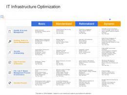 IT Infrastructure Optimization Civil Infrastructure Construction Management Ppt Portrait