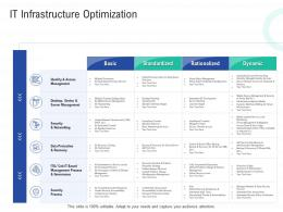 It Infrastructure Optimization Infrastructure Construction Planning And Management Ppt Background