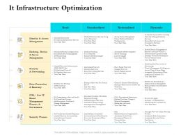 IT Infrastructure Optimization Ppt Infographics Display