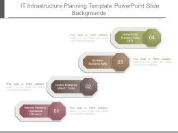 It Infrastructure Planning Template Powerpoint Slide Backgrounds