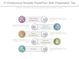 It Infrastructure Template Powerpoint Slide Presentation Tips