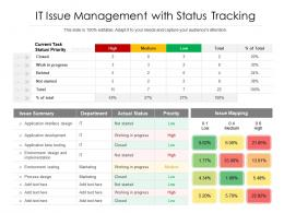 It Issue Management With Status Tracking
