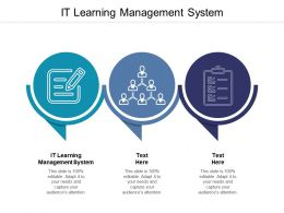 IT Learning Management System Ppt Powerpoint Presentation Outline Brochure Cpb