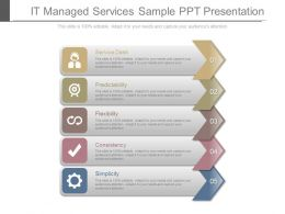 It Managed Services Sample Ppt Presentation