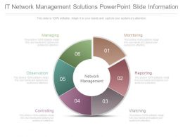It Network Management Solutions Powerpoint Slide Information