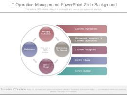 It Operation Management Powerpoint Slide Background