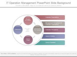 It Operation Management Powerpoint Slide Background