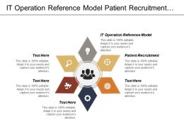 It Operation Reference Model Patient Recruitment Clinical Monitoring