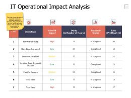 It Operational Impact Analysis Arrow Process Planning Ppt Powerpoint Presentation Show