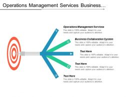 It Operations Management Services Business Collaboration System Strategy Scorecard Cpb