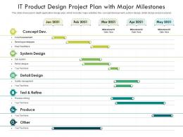 IT Product Design Project Plan With Major Milestones