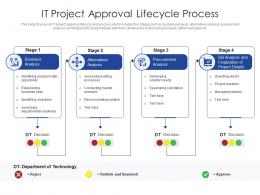 IT Project Approval Lifecycle Process