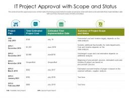IT Project Approval With Scope And Status