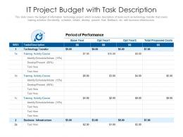 IT Project Budget With Task Description