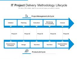 IT Project Delivery Methodology Lifecycle