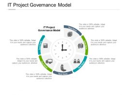 IT Project Governance Model Ppt Powerpoint Presentation Infographic Cpb