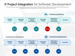 IT Project Integration For Software Development