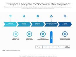 IT Project Lifecycle For Software Development