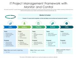 IT Project Management Framework With Monitor And Control