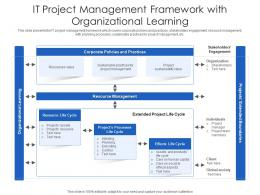 IT Project Management Framework With Organizational Learning