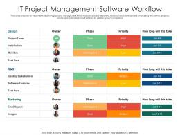 IT Project Management Software Workflow