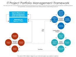 IT Project Portfolio Management Framework