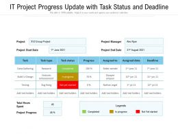 IT Project Progress Update With Task Status And Deadline