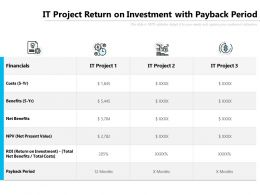 IT Project Return On Investment With Payback Period