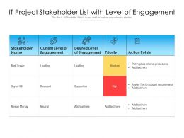 IT Project Stakeholder List With Level Of Engagement