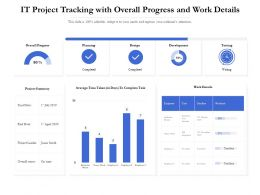 IT Project Tracking With Overall Progress And Work Details