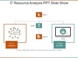 It Resource Analysis Ppt Slide Show