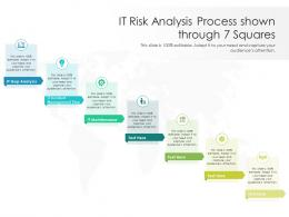 IT Risk Analysis Process Shown Through 7 Squares