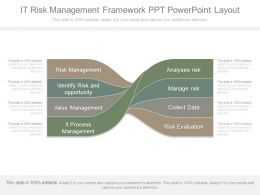 It Risk Management Framework Ppt Powerpoint Layout