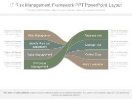 it_risk_management_framework_ppt_powerpoint_layout_Slide01