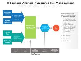 IT Scenario Analysis In Enterprise Risk Management