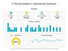 It Security Analytics Or Cybersecurity Dashboard