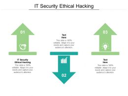 IT Security Ethical Hacking Ppt Powerpoint Presentation Portfolio Background Image Cpb