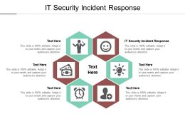 IT Security Incident Response Ppt Powerpoint Presentation Outline Icon Cpb