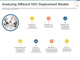 IT Security Operations Analyzing Different SOC Deployment Models Ppt Powerpoint Icon Sample