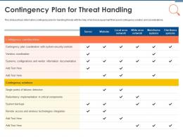 IT Security Operations Contingency Plan For Threat Handling Ppt Powerpoint Design Ideas