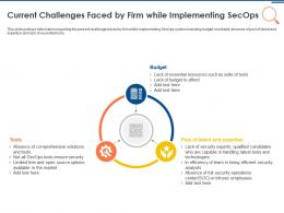 IT Security Operations Current Challenges Faced By Firm While Implementing Secops Ppt Infographics