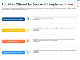 IT Security Operations Facilities Offered By Successful Implementation Ppt Powerpoint Download