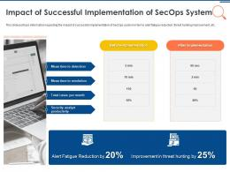 IT Security Operations Impact Of Successful Implementation Of Secops System Ppt Inspiration