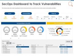 IT Security Operations Secops Dashboard To Track Vulnerabilities Ppt Powerpoint Gallery Outfit